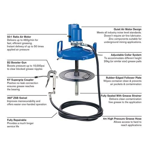 Macnaught P3 powerlube 20kg 50:1 | Tools & Pumps